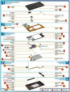 Nokia Lumia 920 Assembly in diagnosis table