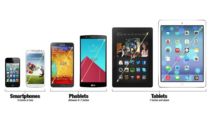 different-phones phablets The phablet is a class of mobile devices combining or straddling the size format